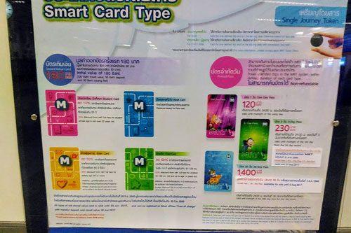 バンコクMRT地下鉄「MRTカード」